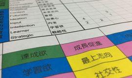 サムネイル画像:ストレングスファインダー活用術講座@福岡 2018年7月15日(日)・・・